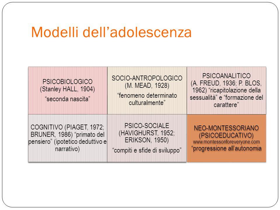 """Modelli dell'adolescenza PSICOBIOLOGICO (Stanley HALL, 1904) """"seconda nascita"""" SOCIO-ANTROPOLOGICO (M. MEAD, 1928) """"fenomeno determinato culturalmente"""