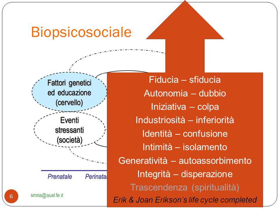 Biopsicosociale 9 giugno 2011 smria@ausl.fe.it 6 Fiducia – sfiducia Autonomia – dubbio Iniziativa – colpa Industriosità – inferiorità Identità – confu