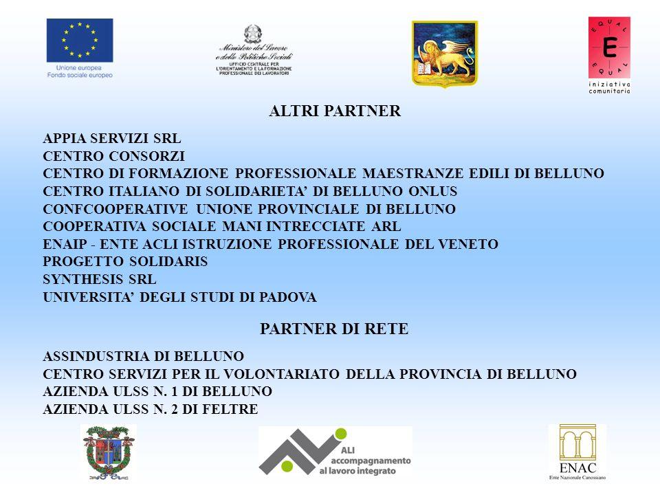 ALTRI PARTNER APPIA SERVIZI SRL CENTRO CONSORZI CENTRO DI FORMAZIONE PROFESSIONALE MAESTRANZE EDILI DI BELLUNO CENTRO ITALIANO DI SOLIDARIETA' DI BELLUNO ONLUS CONFCOOPERATIVE UNIONE PROVINCIALE DI BELLUNO COOPERATIVA SOCIALE MANI INTRECCIATE ARL ENAIP - ENTE ACLI ISTRUZIONE PROFESSIONALE DEL VENETO PROGETTO SOLIDARIS SYNTHESIS SRL UNIVERSITA' DEGLI STUDI DI PADOVA PARTNER DI RETE ASSINDUSTRIA DI BELLUNO CENTRO SERVIZI PER IL VOLONTARIATO DELLA PROVINCIA DI BELLUNO AZIENDA ULSS N.