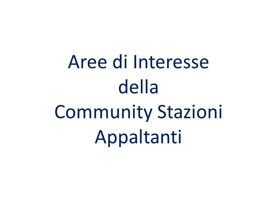 Aree di Interesse della Community Stazioni Appaltanti