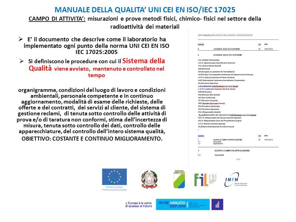  E' il documento che descrive come il laboratorio ha implementato ogni punto della norma UNI CEI EN ISO IEC 17025:2005  Si definiscono le procedure