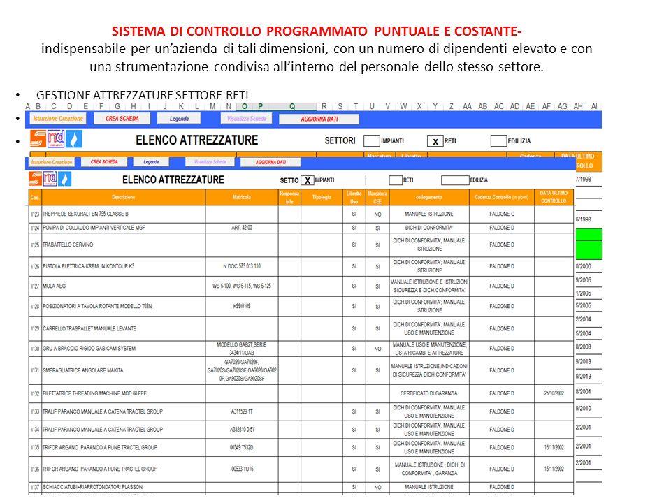 ATTIVITA' PRESSO I LNGS ARRICCHIMENTO DELLE CAPACITA' PROFESSIONALI-LAVORO DI SQUADRA - PROBLEM SOLVING ACCRESCIMENTO COMPETENZE PROFESSIONALI NEL CAMPO DELLA QUALITA' E DELLE NORMATIVE ISO trovandone un'interessante applicazione attraverso l' elaborazione un Sistema di gestione della Qualità per il Laboratorio SubTErranean Low Level Assay.
