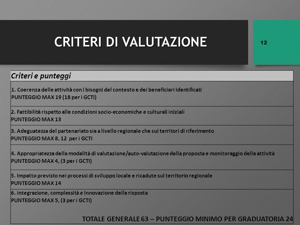 CRITERI DI VALUTAZIONE 12 Criteri e punteggi 1.