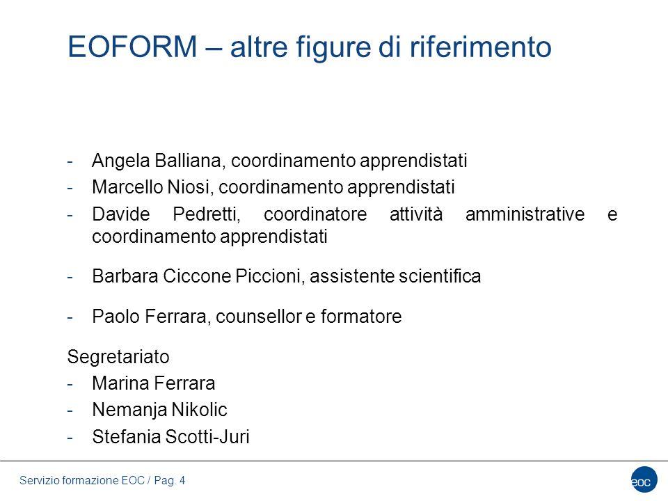 Servizio formazione EOC / Pag. 4 EOFORM – altre figure di riferimento -Angela Balliana, coordinamento apprendistati -Marcello Niosi, coordinamento app