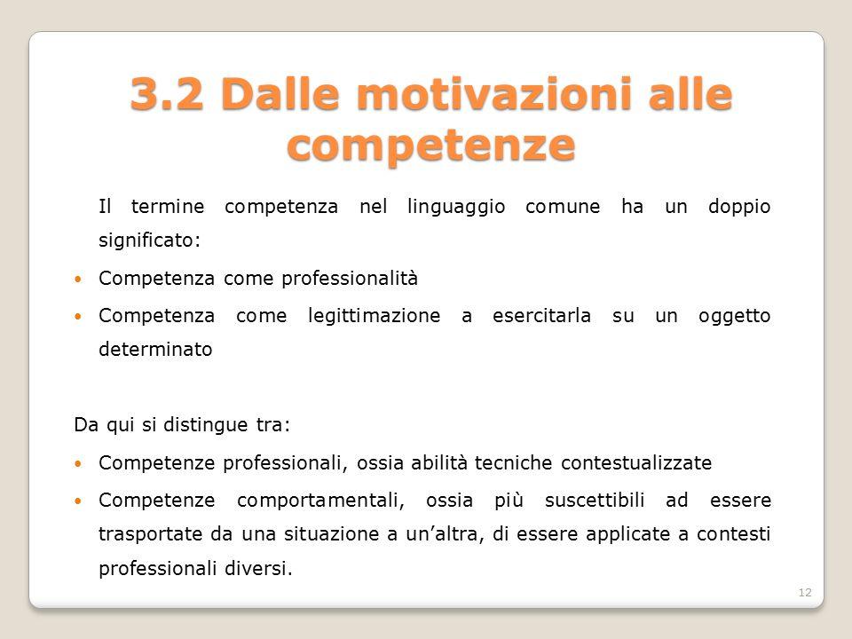 3.2 Dalle motivazioni alle competenze Il termine competenza nel linguaggio comune ha un doppio significato: Competenza come professionalità Competenza