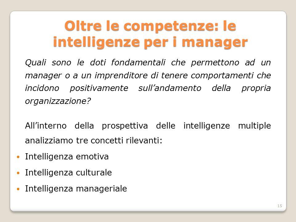 Oltre le competenze: le intelligenze per i manager Quali sono le doti fondamentali che permettono ad un manager o a un imprenditore di tenere comporta
