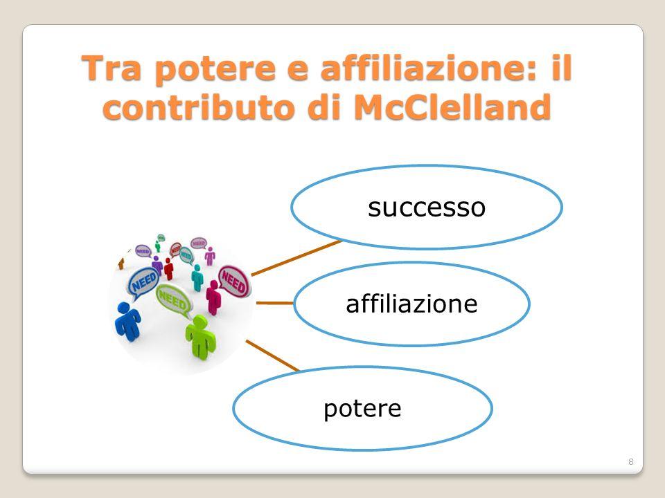 Tra potere e affiliazione: il contributo di McClelland successo affiliazione potere 8