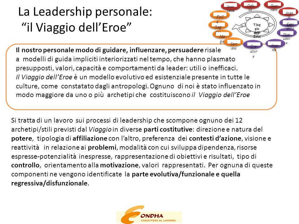 La Leadership personale: il Viaggio dell'Eroe Dal modello del Viaggio dell'Eroe abbiamo personalmente progettato, ormai da 10 anni, un percorso in 4 giornate residenziali, che vuole:  Sviluppare la consapevolezza circa i riferimenti grazie ai quali si sviluppa il proprio stile-identità di leader  Evincere i valori impliciti ai modelli di leader-eroi assunti nel tempo  Riconoscere e mobilitare le risorse in essere e potenziali, coerenti al modello di guida  Individuare i meccanismi sia funzionali che disfunzionali che facilitano da un lato e osteggiano dall altro l efficacia dell'azione di leadership Successione di attivazioni di gruppo e role playing, con autoanalisi guidate di coppia e individuali che permettono al singolo di decidere quanto approfondire ed esplicitare al gruppo le proprie riflessioni.