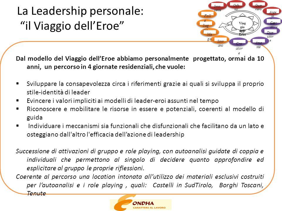 """La Leadership personale: """"il Viaggio dell'Eroe"""" Dal modello del Viaggio dell'Eroe abbiamo personalmente progettato, ormai da 10 anni, un percorso in 4"""