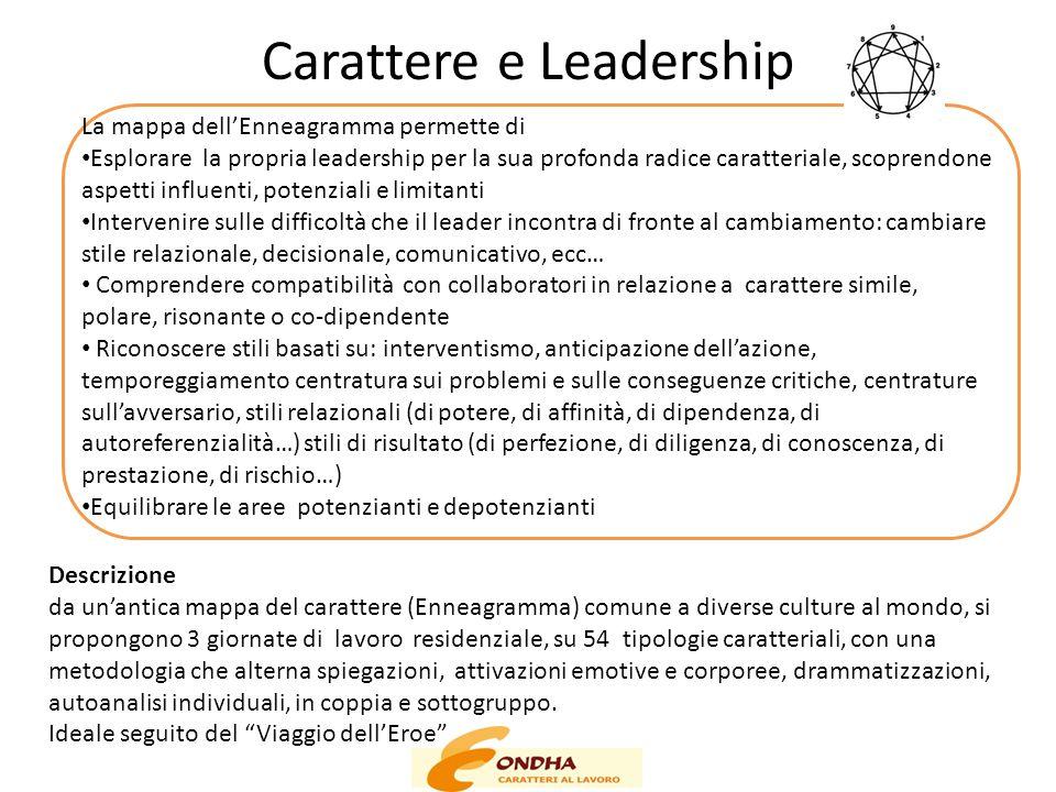 Carattere e Leadership La mappa dell'Enneagramma permette di Esplorare la propria leadership per la sua profonda radice caratteriale, scoprendone aspe