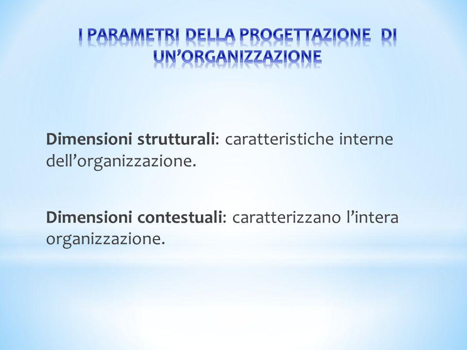 Dimensioni strutturali: caratteristiche interne dell'organizzazione. Dimensioni contestuali: caratterizzano l'intera organizzazione.