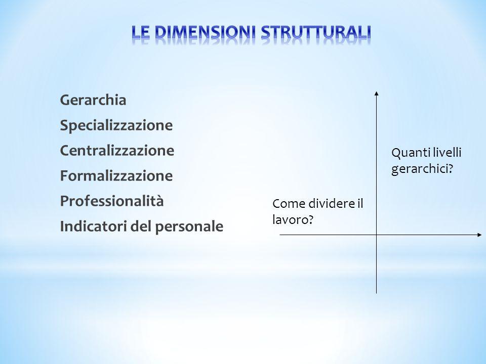 Gerarchia Specializzazione Centralizzazione Formalizzazione Professionalità Indicatori del personale Quanti livelli gerarchici? Come dividere il lavor