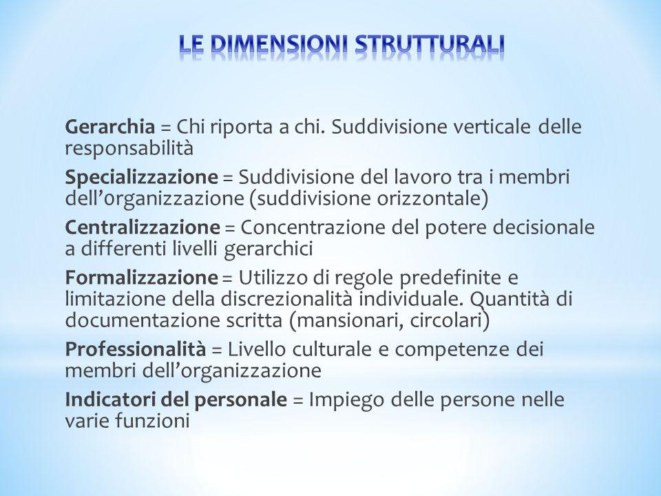 Gerarchia = Chi riporta a chi. Suddivisione verticale delle responsabilità Specializzazione = Suddivisione del lavoro tra i membri dell'0rganizzazione