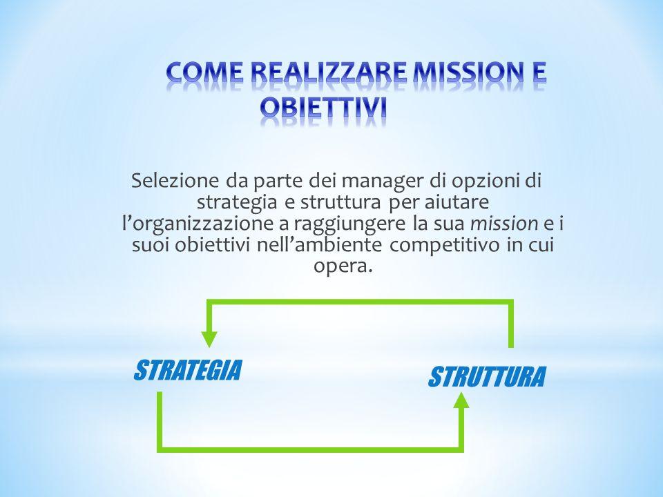 Selezione da parte dei manager di opzioni di strategia e struttura per aiutare l'organizzazione a raggiungere la sua mission e i suoi obiettivi nell'a