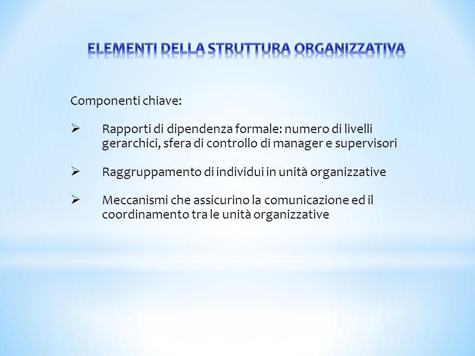 Componenti chiave:  Rapporti di dipendenza formale: numero di livelli gerarchici, sfera di controllo di manager e supervisori  Raggruppamento di ind