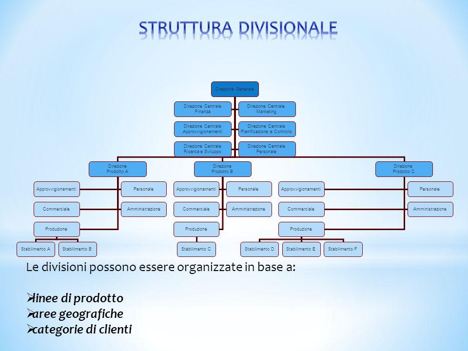 Le divisioni possono essere organizzate in base a:  linee di prodotto  aree geografiche  categorie di clienti Direzione Generale Direzione Centrale