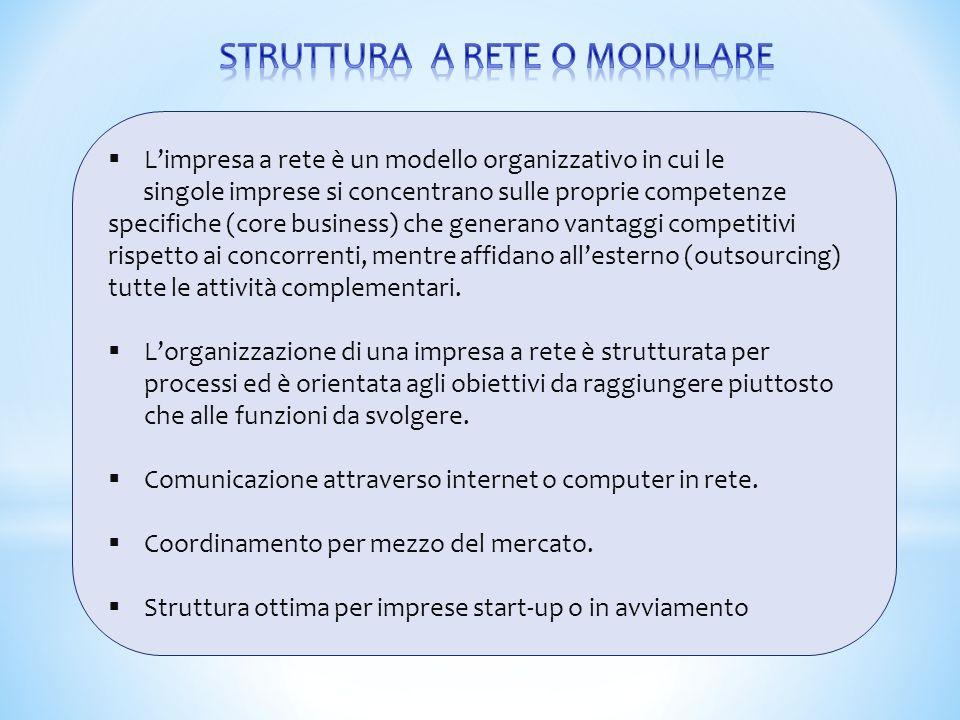  L'impresa a rete è un modello organizzativo in cui le singole imprese si concentrano sulle proprie competenze specifiche (core business) che generan