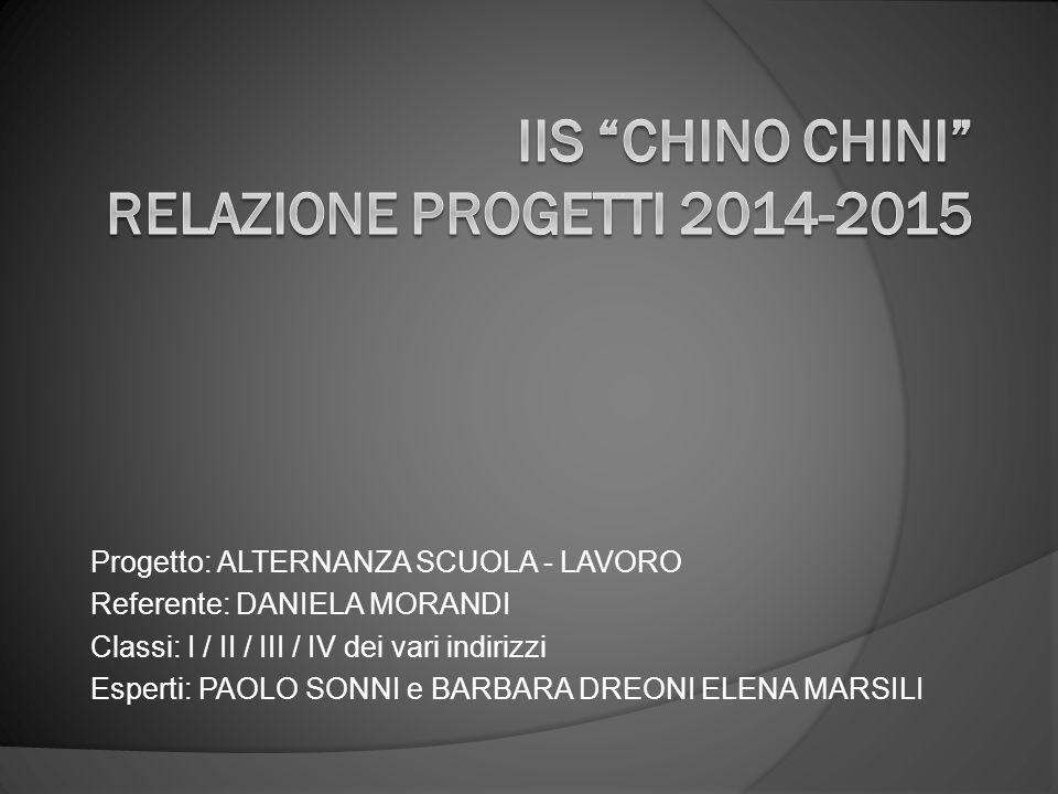 Progetto: ALTERNANZA SCUOLA - LAVORO Referente: DANIELA MORANDI Classi: I / II / III / IV dei vari indirizzi Esperti: PAOLO SONNI e BARBARA DREONI ELE