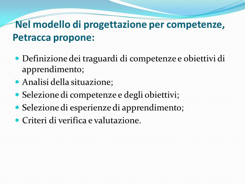 Nel modello di progettazione per competenze, Petracca propone: Definizione dei traguardi di competenze e obiettivi di apprendimento; Analisi della situazione; Selezione di competenze e degli obiettivi; Selezione di esperienze di apprendimento; Criteri di verifica e valutazione.