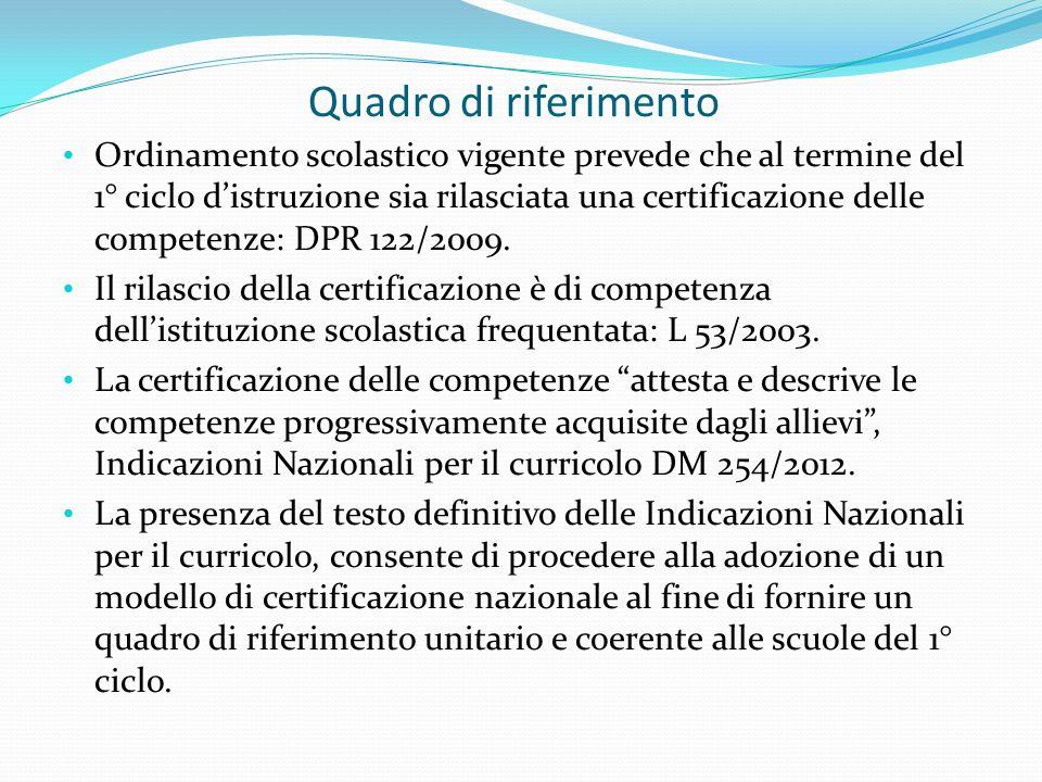 Quadro di riferimento Ordinamento scolastico vigente prevede che al termine del 1° ciclo d'istruzione sia rilasciata una certificazione delle competenze: DPR 122/2009.