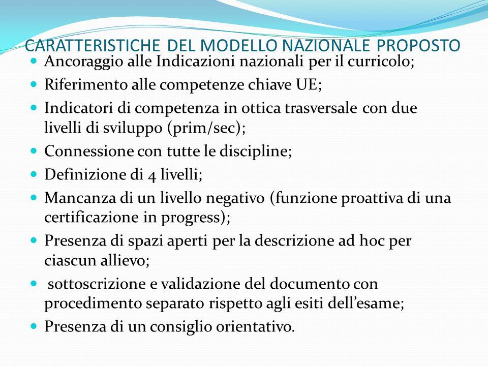 CARATTERISTICHE DEL MODELLO NAZIONALE PROPOSTO Ancoraggio alle Indicazioni nazionali per il curricolo; Riferimento alle competenze chiave UE; Indicato