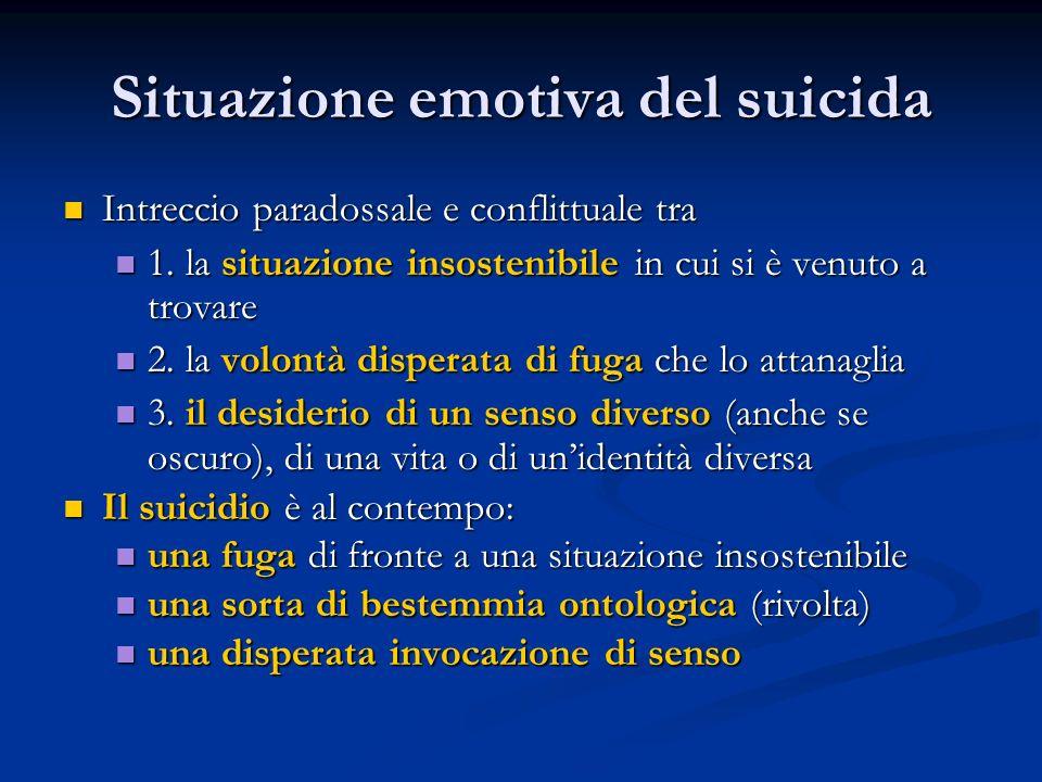 Situazione emotiva del suicida Intreccio paradossale e conflittuale tra Intreccio paradossale e conflittuale tra 1. la situazione insostenibile in cui