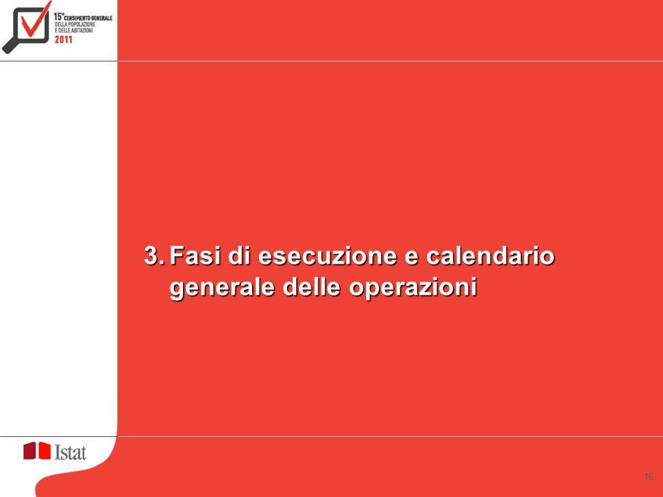 3.Fasi di esecuzione e calendario generale delle operazioni 16