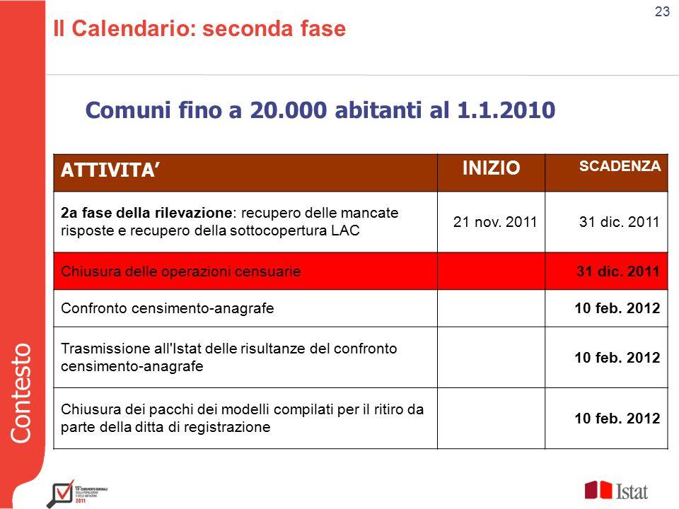 Contesto 23 ATTIVITA' INIZIO SCADENZA 2a fase della rilevazione: recupero delle mancate risposte e recupero della sottocopertura LAC 21 nov.