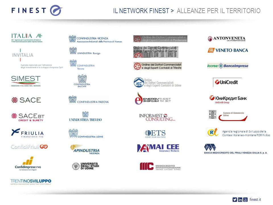 IL NETWORK FINEST > ALLEANZE PER IL TERRITORIO Agenzia regionale di Sviluppo della Contea litoraneo-montana PORIN doo