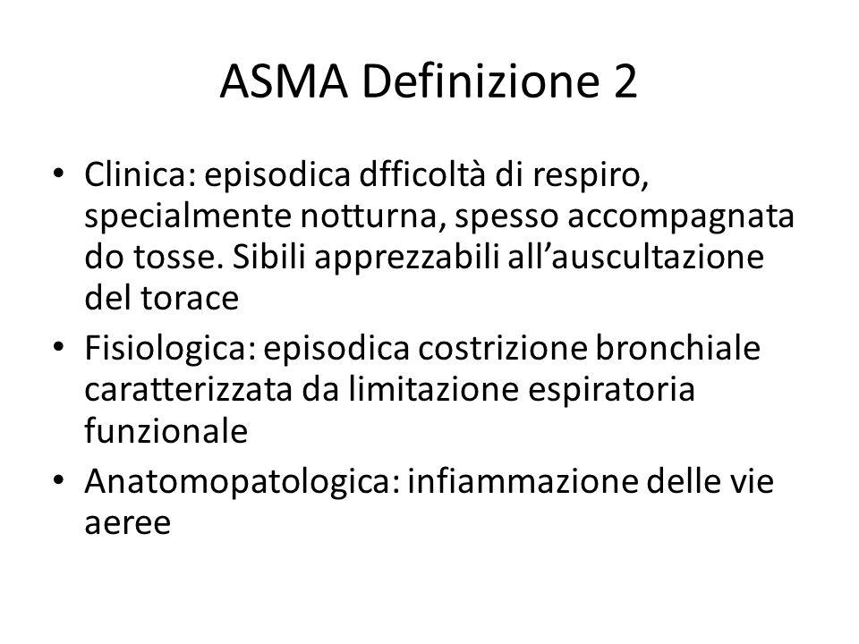ASMA Definizione 2 Clinica: episodica dfficoltà di respiro, specialmente notturna, spesso accompagnata do tosse.