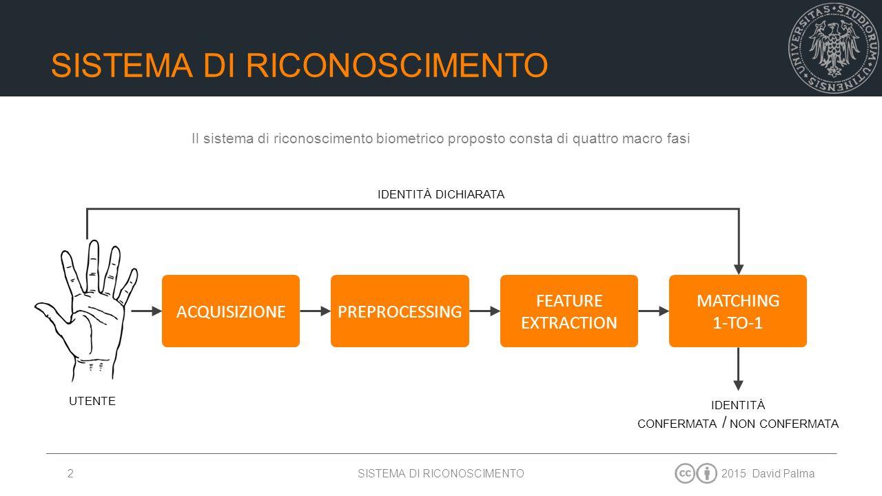2015 David Palma2 SISTEMA DI RICONOSCIMENTO Il sistema di riconoscimento biometrico proposto consta di quattro macro fasi UTENTE ACQUISIZIONEPREPROCES