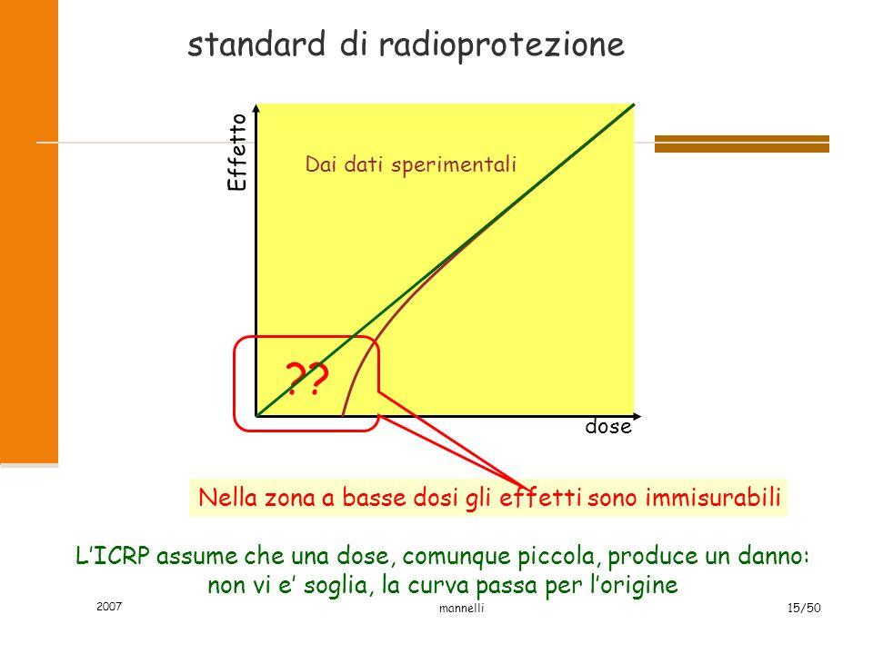 2007 mannelli15/50 standard di radioprotezione dose Effetto Dai dati sperimentali Nella zona a basse dosi gli effetti sono immisurabili ?? L'ICRP assu