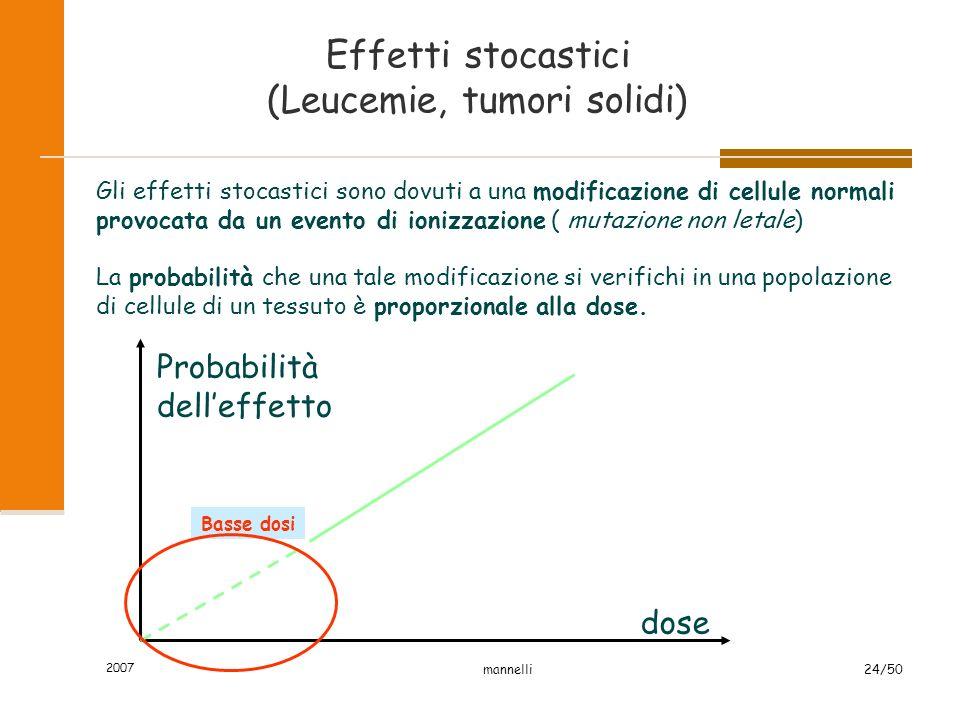 2007 mannelli24/50 Effetti stocastici (Leucemie, tumori solidi) Gli effetti stocastici sono dovuti a una modificazione di cellule normali provocata da