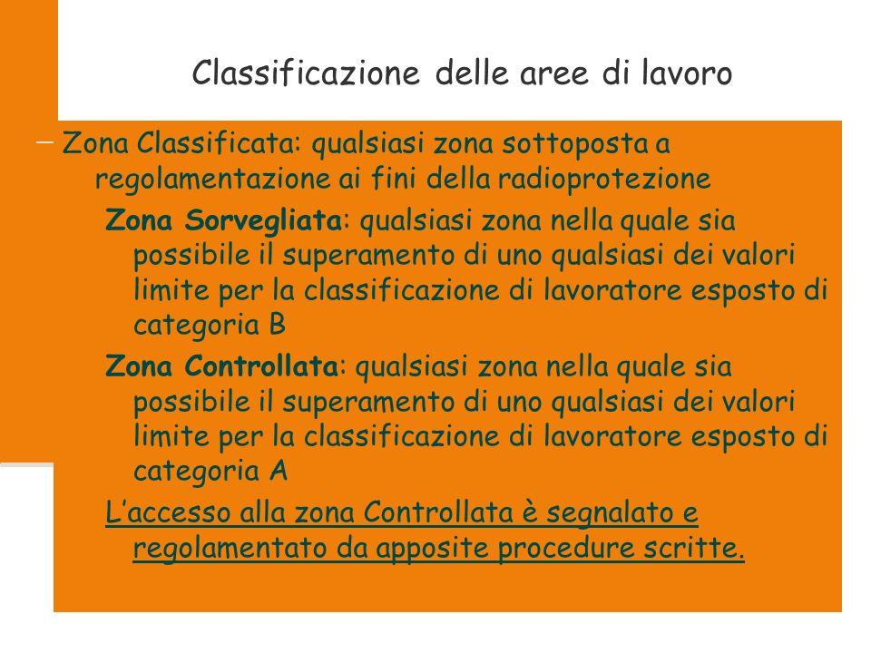 2007 mannelli32/50 Classificazione delle aree di lavoro Zona Classificata: qualsiasi zona sottoposta a regolamentazione ai fini della radioprotezione