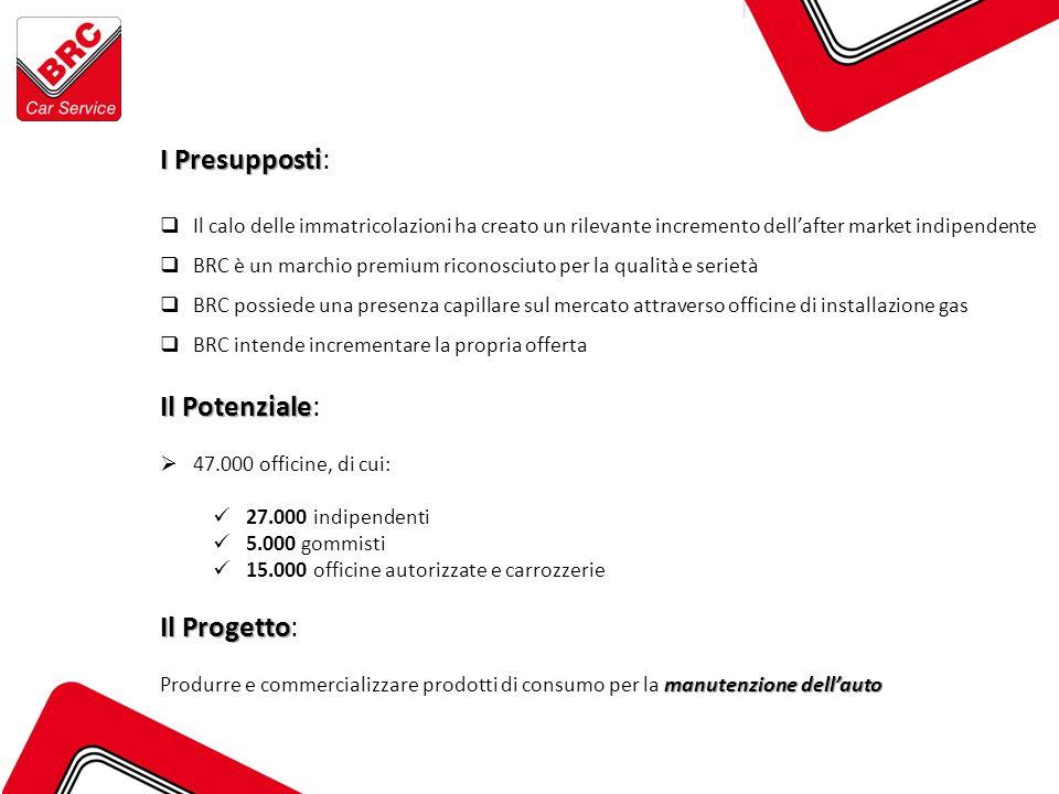 I Presupposti I Presupposti:  Il calo delle immatricolazioni ha creato un rilevante incremento dell'after market indipendente  BRC è un marchio premium riconosciuto per la qualità e serietà  BRC possiede una presenza capillare sul mercato attraverso officine di installazione gas  BRC intende incrementare la propria offerta Il Potenziale Il Potenziale:  47.000 officine, di cui: 27.000 indipendenti 5.000 gommisti 15.000 officine autorizzate e carrozzerie Il Progetto Il Progetto: manutenzione dell'auto Produrre e commercializzare prodotti di consumo per la manutenzione dell'auto
