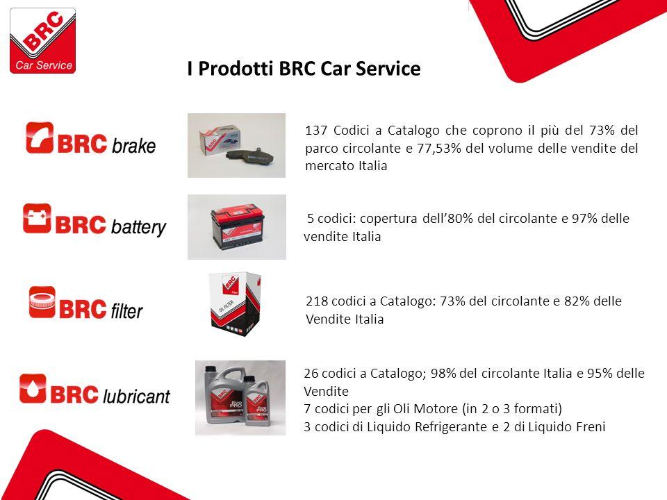 I Prodotti BRC Car Service 5 codici: copertura dell'80% del circolante e 97% delle vendite Italia 218 codici a Catalogo: 73% del circolante e 82% delle Vendite Italia 26 codici a Catalogo; 98% del circolante Italia e 95% delle Vendite 7 codici per gli Oli Motore (in 2 o 3 formati) 3 codici di Liquido Refrigerante e 2 di Liquido Freni 137 Codici a Catalogo che coprono il più del 73% del parco circolante e 77,53% del volume delle vendite del mercato Italia