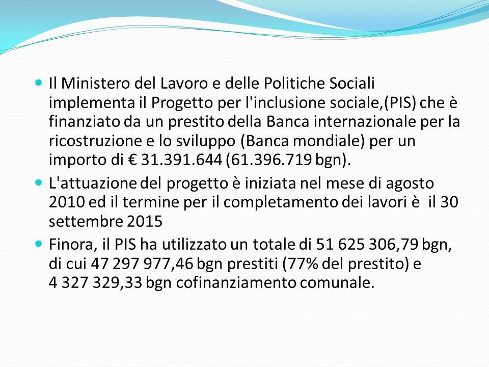 Il Ministero del Lavoro e delle Politiche Sociali implementa il Progetto per l'inclusione sociale,(PIS) che è finanziato da un prestito della Banca in