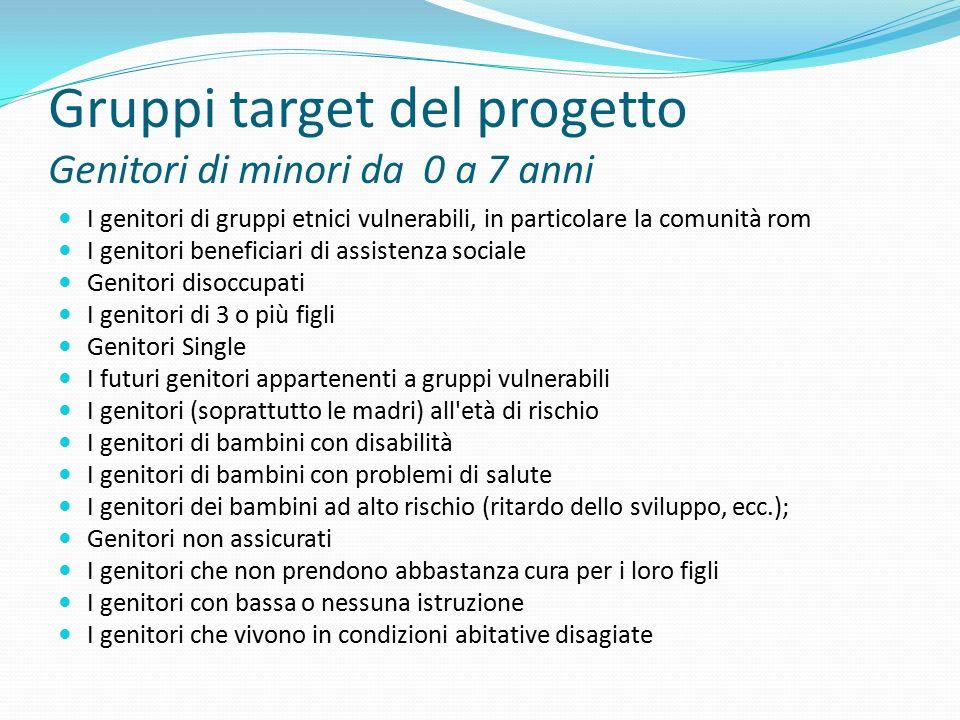 Gruppi target del progetto Genitori di minori da 0 a 7 anni I genitori di gruppi etnici vulnerabili, in particolare la comunità rom I genitori benefic