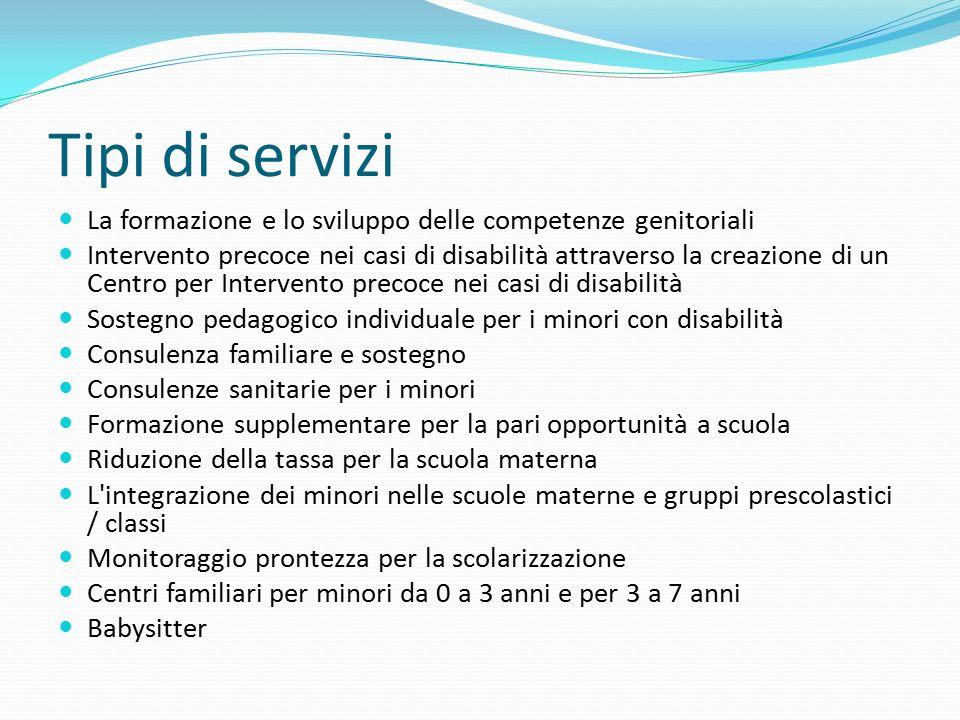 Tipi di servizi La formazione e lo sviluppo delle competenze genitoriali Intervento precoce nei casi di disabilità attraverso la creazione di un Centr