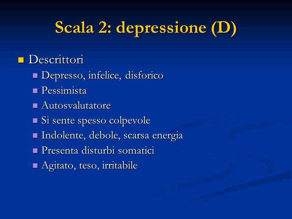 Scala 2: depressione (D) Descrittori Descrittori Depresso, infelice, disforico Depresso, infelice, disforico Pessimista Pessimista Autosvalutatore Aut