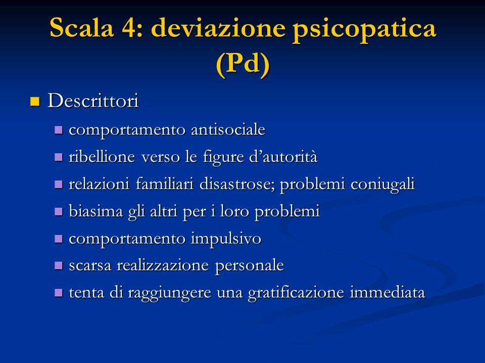Scala 4: deviazione psicopatica (Pd) Descrittori Descrittori comportamento antisociale comportamento antisociale ribellione verso le figure d'autorità