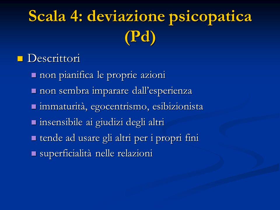 Scala 4: deviazione psicopatica (Pd) Descrittori Descrittori non pianifica le proprie azioni non pianifica le proprie azioni non sembra imparare dall'