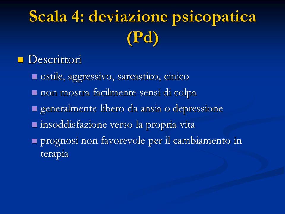 Scala 4: deviazione psicopatica (Pd) Descrittori Descrittori ostile, aggressivo, sarcastico, cinico ostile, aggressivo, sarcastico, cinico non mostra