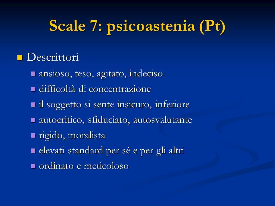 Scale 7: psicoastenia (Pt) Descrittori Descrittori ansioso, teso, agitato, indeciso ansioso, teso, agitato, indeciso difficoltà di concentrazione diff