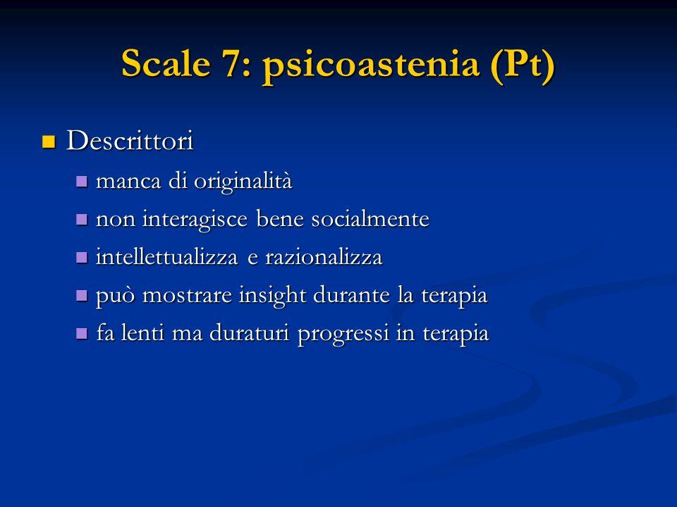 Scale 7: psicoastenia (Pt) Descrittori Descrittori manca di originalità manca di originalità non interagisce bene socialmente non interagisce bene soc