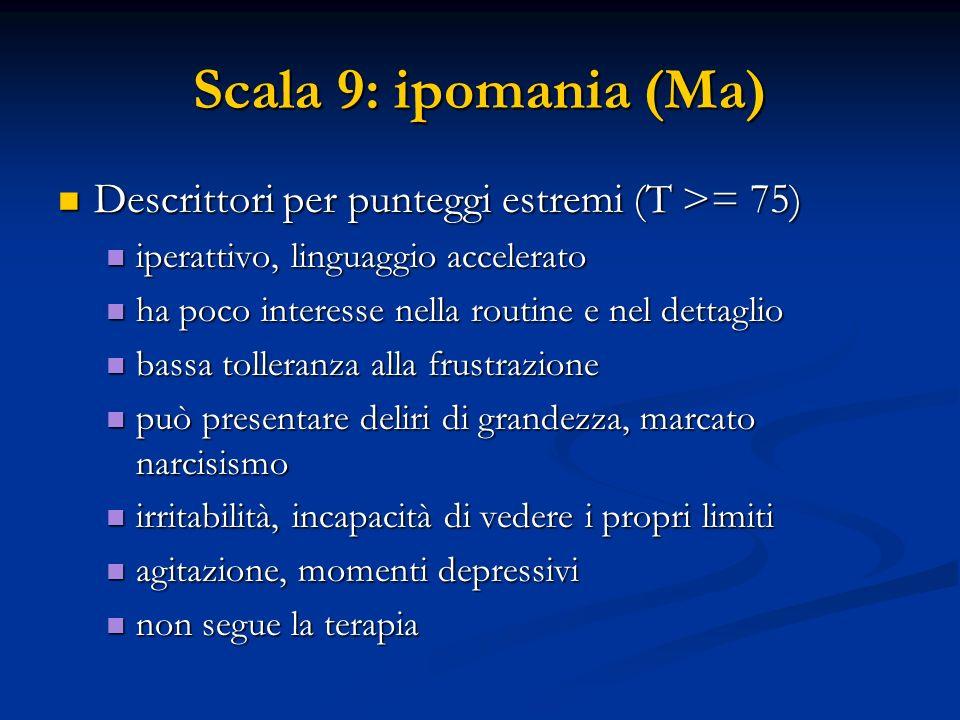 Scala 9: ipomania (Ma) Descrittori per punteggi estremi (T >= 75) Descrittori per punteggi estremi (T >= 75) iperattivo, linguaggio accelerato iperatt