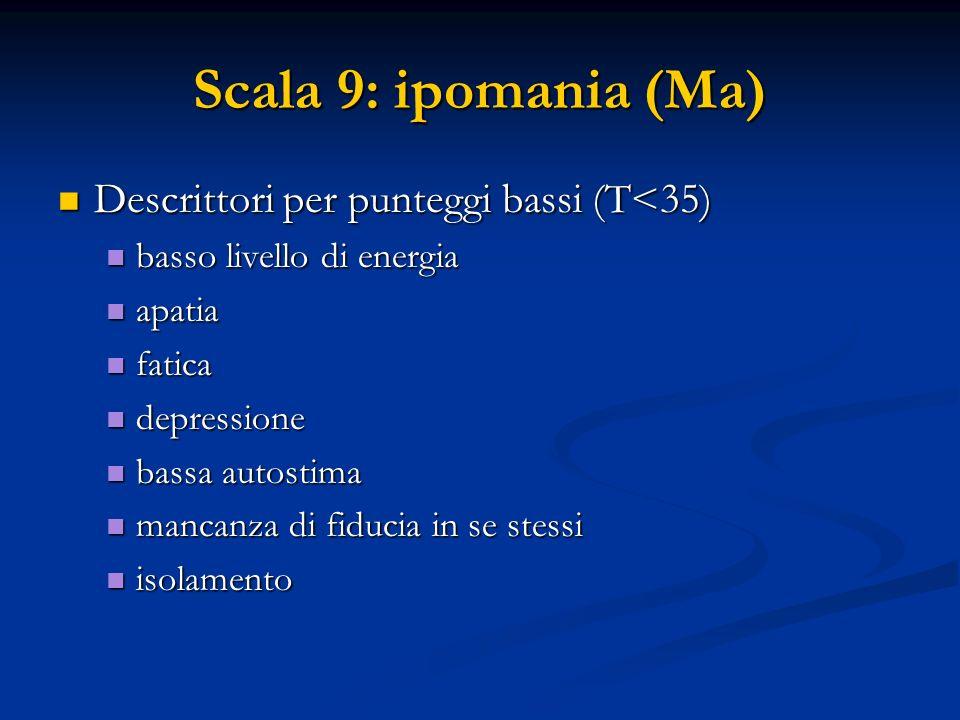 Scala 9: ipomania (Ma) Descrittori per punteggi bassi (T<35) Descrittori per punteggi bassi (T<35) basso livello di energia basso livello di energia a