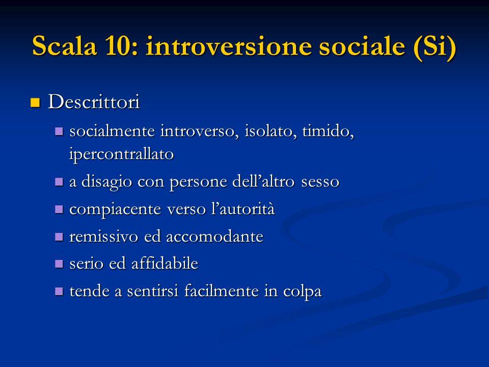 Scala 10: introversione sociale (Si) Descrittori Descrittori socialmente introverso, isolato, timido, ipercontrallato socialmente introverso, isolato,