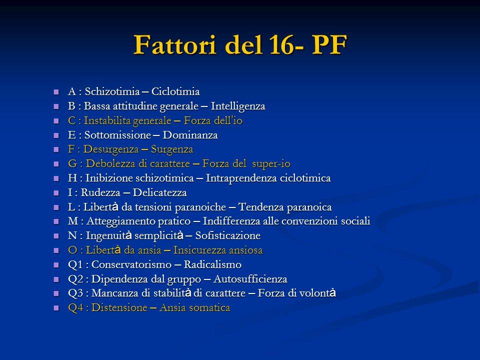 Fattori del 16- PF A : Schizotimia – Ciclotimia A : Schizotimia – Ciclotimia B : Bassa attitudine generale – Intelligenza B : Bassa attitudine general
