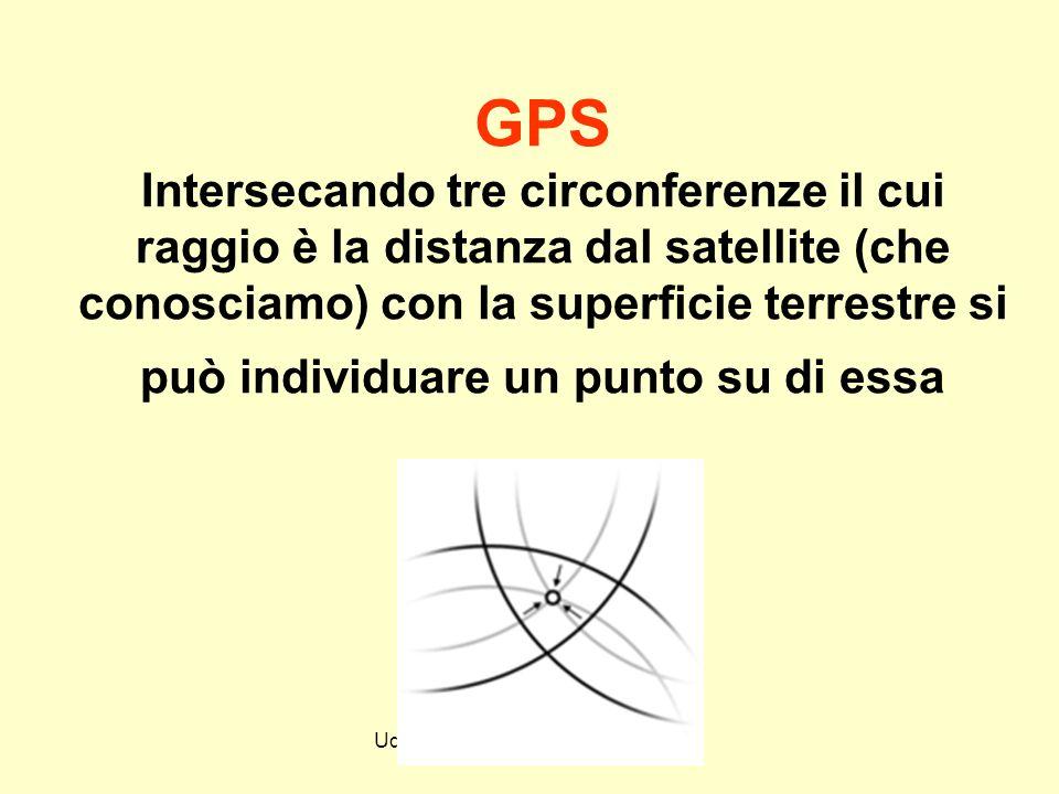 Udino Ranzato uranzato@libero.it GPS Il principio di funzionamento si basa su un metodo di posizionamento sferico, che consiste nel misurare il tempo impiegato da un segnale radio a percorrere la distanza satellite- ricevitore.
